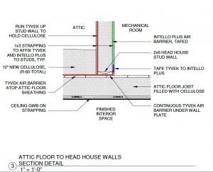 head house approach diagram